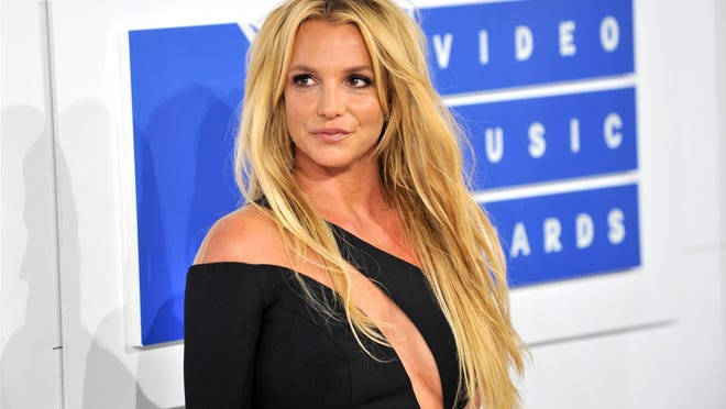 Incapacity Planning lessons from Britney Spears